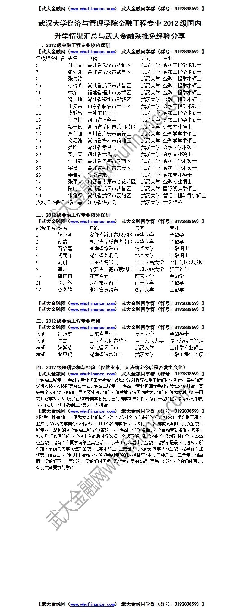 武汉大学经济与管理学院金融工程专业2012级国内升学情况汇总与武大金融系推免经验分享