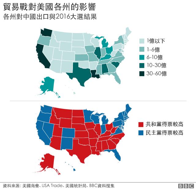 贸易战对美国各州的影响